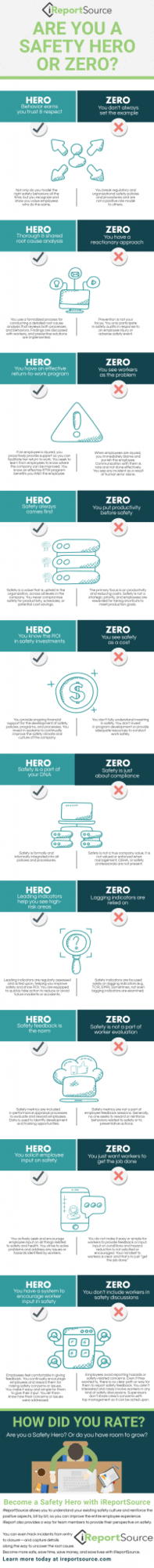 ireportsource infographic are you a safety hero or safety zero