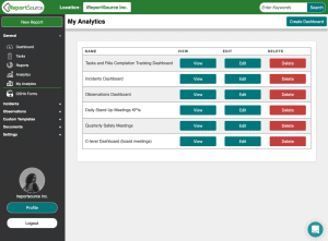 Create your own customizable Dashboards. Track metrics and KPIs company-wide as well as per location.