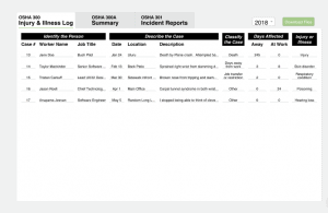 OSHA 300 Log - Automate the process with iReportSource
